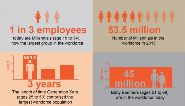 best-marketing-jobs-DC-contract-jobs-communications
